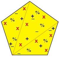 pentagonodivisiblesol.jpg