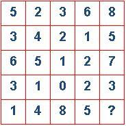 Puzzle numérico.