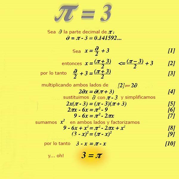 pi-es-igual-a-3