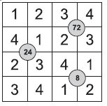 tabla de multiplicar ejemplo