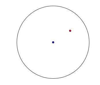 Intercambiando puntos en un circulo