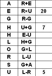 ecuaciones-de-letras