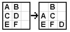 ejemplos casillas verticales