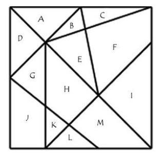 contad triangulos