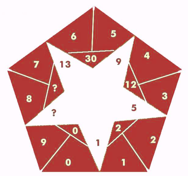 pentagono-numeros